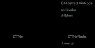 class-diagram1